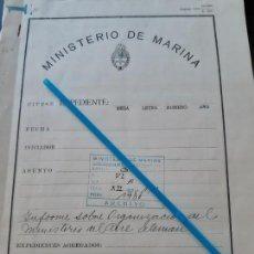 Militaria: WW2. ARGENTINA. ALEMANIA. AVIACIÓN ALEMANA. Lote 165757386