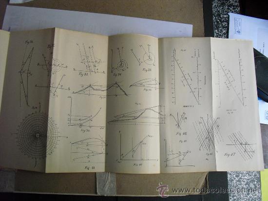 Militaria: 1929 REGLAMENTO PARA LA INSTRUCCION DEL TIRO DE ARTILLERIA PRIMERA PARTE - Foto 2 - 33531042