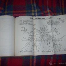 Militaria: ARTILLERÍA.NORMAS PARA EL EMPLEO DE LA ARTILLERÍA ANTIAÉREA. 1954.IMPRESIONANTE EJEMPLAR.VER FOTOS.. Lote 50068504