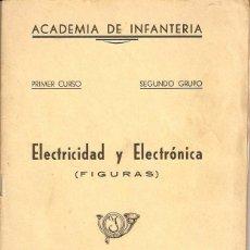 Militaria: ELECTRICIDAD Y ELECTRONICA (FIGURAS). Lote 73496571