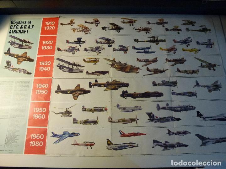 65 YEAR OF R F C  Y R A F  AIRCRAFT