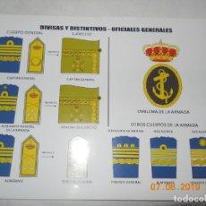 Militaria: DIVISAS Y DISTINTIVOS - OFICIALES GENERALES - 10 LAMINAS - VER DETALLES DISTINTOS CUERPOR JERCITO . Lote 173590122