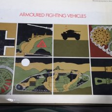 Militaria: LIBRO DE TANQUES ARMOURED FIGHTING VEHICLES. Lote 175341932