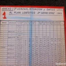 Militaria: ANEXO I. FUERZAS, SITUACIÓN Y DATOS AL PLAN LOGÍSTICO, 1969. BASE:CÁDIZ - FERROL - CARTAGENA - PALMA. Lote 179536546