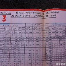Militaria: ANEXO III. EFECTIVOS - GRADO DE ACTIVIDAD 1969. CANARIAS, OQUENDO, LEGAZPI, LEPANTO, ETC.. Lote 179536873