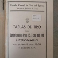 Militaria: TABLAS DE TIRO 75/27 ITALIANO. Lote 194283882