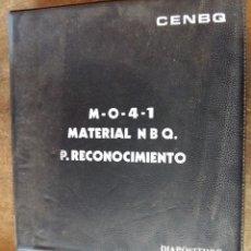 Militaria: ÁLBUM DE DIAPOSITIVAS, MATERIAL NBQ. P. RECONOCIMIENTO. Lote 194556343