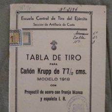 Militaria: TABLA DE TIRO CAÑON KRUPP 7,7. Lote 194923797
