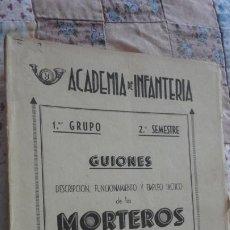 Militaria: ACADEMIA INFANTERIA.GUIONES.DESCRIPCION,FUNCIONAMIENTO MORTEROS 81 MILIMETROS.GUADALAJARA 1944. Lote 195495573