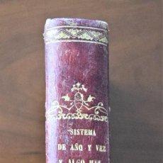 Militaria: TOMO CON 8 LIBROS CRÍA CABALLAR, REAL YEGUADA, REMONTAS EJÉRCITO Y METODO EQUITACIÓN BAUCHER 1848. Lote 223848272