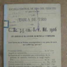 Militaria: TABLAS DE TIRO CAÑON 75 MM 1906. Lote 269941068