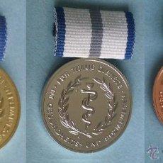 Militaria: LOTE DE LAS 3 CATEGORIAS DE MEDALLAS MILITARES FIELES SERVICIOS MEDICOS REALIZADOS ALEMANIA DDR . Lote 43705826