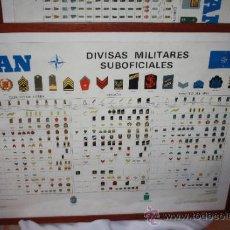 Militaria: GRAN CUADRO CON LAS DIVISAS DEL EJERCITO DE LA OTAN. Lote 38516343