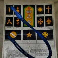 Militaria: POSTER DE UNIFORMIDA,DE DIVISAS Y DISTINTIVOS DE LA REPUBLICA,ORIGINAL 100X100. Lote 45806316