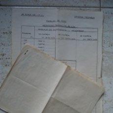 Militaria: TABLA DE TIRO MORTERO ECIA 60 M/M. Lote 56599934