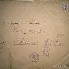 Militaria: COLECCION DE CIRCULARES DE FRENTES Y HOSPITALES 1938-39 ENVIADAS DE BILBAO A ALICANTE CARLISMO. Lote 58890076