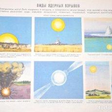 Militaria: SERIE CARTELES SOVIETICOS. DEFENSA CIVIL.1973A.URSS. Lote 76761063