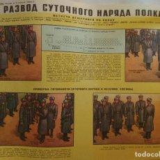 Militaria: CARTEL ORIGINAL IMPRESO EN LA ANTIGUA URSS, GUERRA FRIA AÑO 80, REVISTA EN FORMACION. Lote 80309909