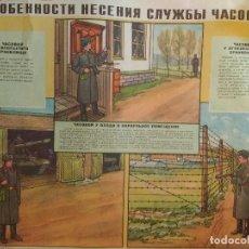 Militaria: CARTEL ORIGINAL IMPRESO EN LA ANTIGUA URSS, GUERRA FRIA AÑO 80, DISTINTOS CUERPOS VIGILANCIA. Lote 80310045