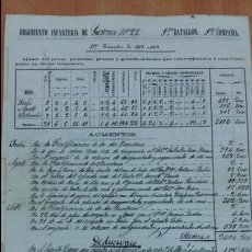 Militaria: DOCUMENTO MILITAR. PREMIOS PLUSES Y GRATIFICACIONES DE 1º TRIMESTRE 1867-1868.. Lote 99746015
