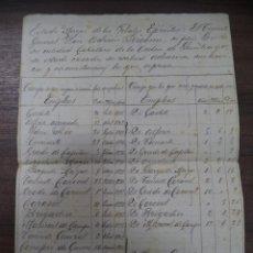 Militaria: HOJA DE SERVICIO. DEL TENIENTE GENERAL DON ADRIAN JACOME, 1815. . Lote 119864903