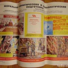 Militaria: GRAN POSTER SOVIETICO DE DEFENSA CIVIL. NORMAS ANTE ATAQUE O DESASTRE NUCLEAR. 1987. ORIGINAL 100%.. Lote 121840259