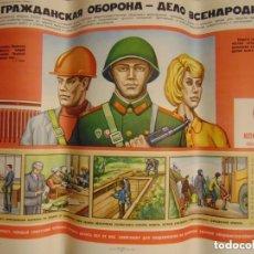 Militaria: GRAN POSTER SOVIETICO DE DEFENSA CIVIL. NORMAS ANTE ATAQUE O DESASTRE NUCLEAR. 1987. ORIGINAL 100%.. Lote 127743575