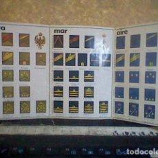 Militaria: DIVISAS EJERCITOS 1977 FOLLETO TRÍPTICO TIERRA MAR AIRE . Lote 133903118