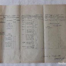 Militaria: GUERRA CIVIL, LISTA REVISTA Y PERSONAL, REGIMIENTO INFANTERIA Nº 14, GRANADA 1940. Lote 137585430