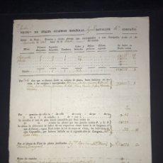 Militaria - REGIMIENTO REALES GUARDIAS ESPAÑOLAS GUERRA INDEPENDENCIA 1811 - 141328334