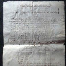 Militaria: (JX-190341)DOCUMENTO MANUSCRITO ,TERCERA GUERRA CARLISTA , TOMA DE MANRESA , FIRMADO EN ALPENS 1874. Lote 155233738