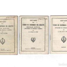 Militaria: ESCALA ACTIVA. CUERPO DE INGENIEROS DEL EJERCITO. 1930.1931.1932. Lote 155379782
