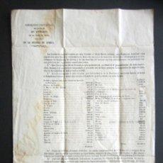 Militaria: AÑO 1960. OVIEDO. SUSCRIPCIÓN A FAVOR DE ASTURIANOS DE TROPA INUTILIZADOS EN GUERRA DE ÁFRICA.. Lote 171305132