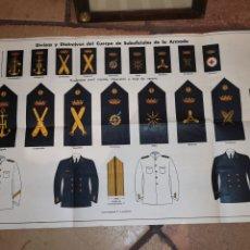 Militaria: GRAN PÓSTER DE DIVISAS Y DISTINTIVOS DE LOS CUERPOS DE SEGURIDAD SOCIALES DE LA ARMADA 1941. Lote 175144147