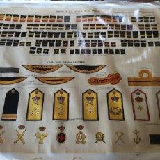 Militaria: PÓSTER CON DIVISA DE LOS CUERPOS DE LA ARMADA, AÑO 1909 ÉPOCA ALFONSO XIII ORIGINAL. Lote 175757052
