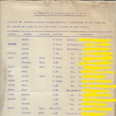 Militaria: RELACION PISTOLAS BATALLON DE AMETRALLADORAS Nº 13 EJERCITO POPULAR DE LA REPUBLICA GUERRA CIVIL. Lote 180950092