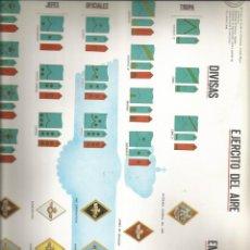 Militaria: 3 LAMINAS DIVISAS Y EMBLEMAS EJERCITO TIERRA, MARINA Y AIRE. Lote 192159006