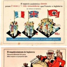Militaria: DOS POSTALES,ALEMANIA REGIMEN NAZI, III REICH,PROPAGANDA ECONOMICA CONTRA EUROPA,SIN CIRCULAR. Lote 192162718