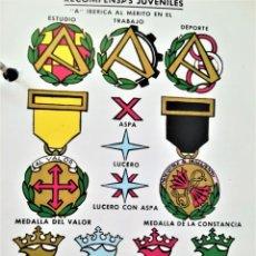 Militaria: OJE BARCELONA,LIBRO ACTIVIDADES GUIA HOGAR NAVARRA,CENTURIA PALMA DE PLATA-FALANGE,FRENTE JUVENTUDES. Lote 194925096