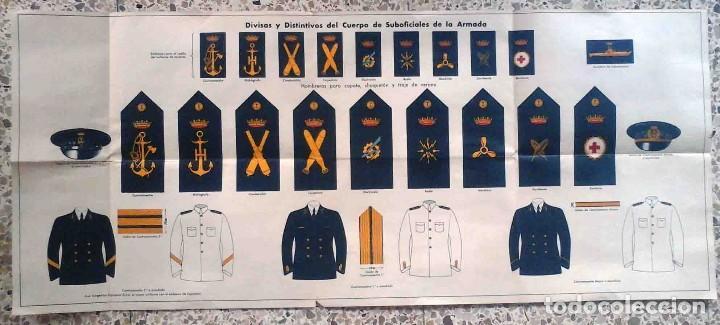 DIVISAS Y DISTINTIVOS DE SUBOFICIALES DE LA ARMADA (Militar - Propaganda y Documentos)