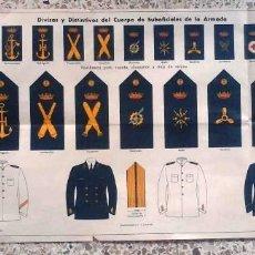 Militaria: DIVISAS Y DISTINTIVOS DE SUBOFICIALES DE LA ARMADA. Lote 195497213