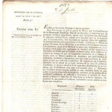 Militaria: MINISTERIO DE GUERRA. CIRCULAR CON REGLAMENTO DEL CUERPO DE SANIDAD MILITAR, CIRUJIA. CADIZ 1823. Lote 204678271