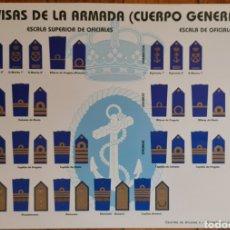 Militaria: LAMINAS ANTIGUAS DIVISAS ARMADA ESPAÑOLA Y CUERPOS COMUNES. Lote 222132316