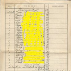 Militaria: MANUSCRITO RELACION NOMINAL BATALLON AMETRALLADORAS 25 EJERCITO POPULAR REPUBLICA 1937. Lote 266906594