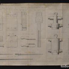 Militaria: LÁMINA ORIGINAL DE LA REVISTA 'REVUE D'ARTILLERIE', 1905 COHETES DE GUERRA.. Lote 70349214