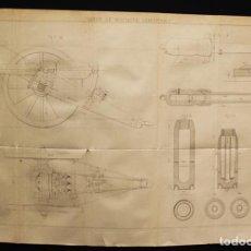 Militaria: LÁMINA ORIGINAL DE LA REVISTA 'REVUE D'ARTILLERIE', 1905 CAÑÓN DE MONTAÑA DESMONTABLE.. Lote 70349442