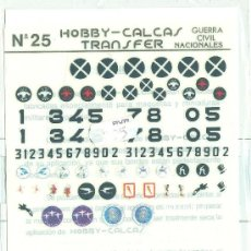 Hobbys: CALCAS PARA AVIONES GUERRA CIVIL. Lote 31521249