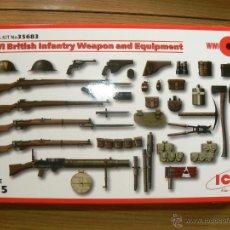 Hobbys: 1ª GUERRA MUNDIAL ARMAS Y EQUIPO BRITÁNICOS 1/35. Lote 79773778