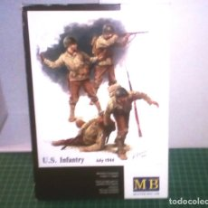 Hobbys: MB MASTER BOX LTD 1/35 U.S. INFANTERIA JULIO 1944. Lote 183325317