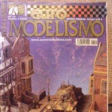 Hobbys: EUROMODELISMO - TODOMODELISMO NUMERO 121. Lote 49656861